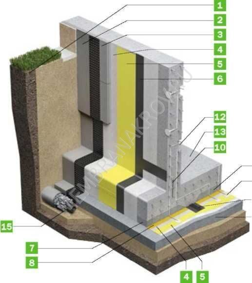Баурекс Baurex торговоинформационный строительный